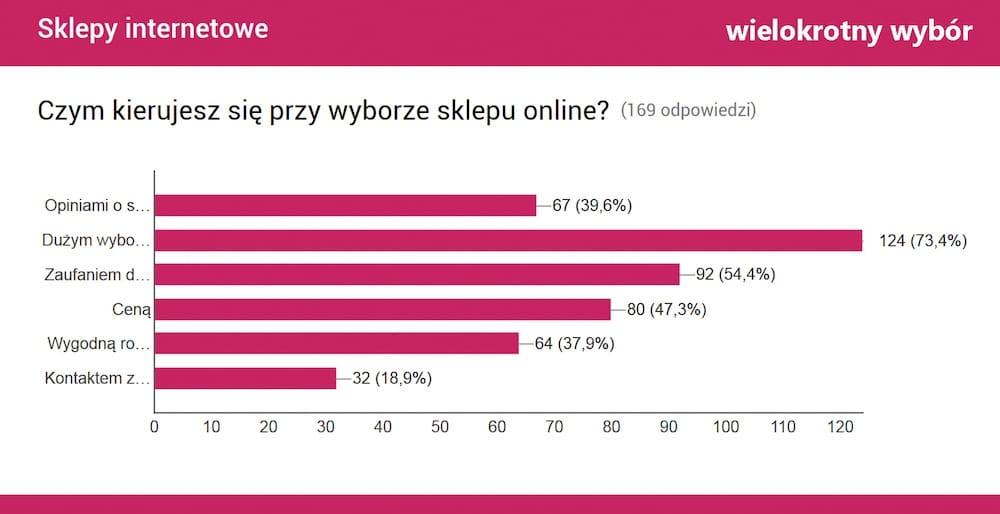Jaką herbatę piją Polacy? Wyniki badania: sklepy online z herbatą